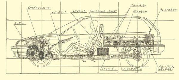 Honda EV Plus: soñando con el automóvil eléctrico en los '80