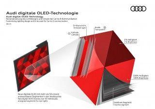 La nueva generación de la tecnología Audi OLED se presenta en ISAL 2019