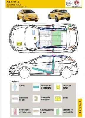 Hoja de Rescate de tu Opel