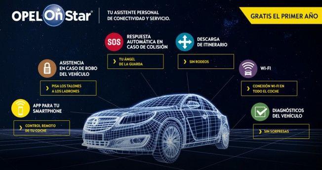 Descubre el sistema Opel OnStar