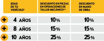 myOpel.es