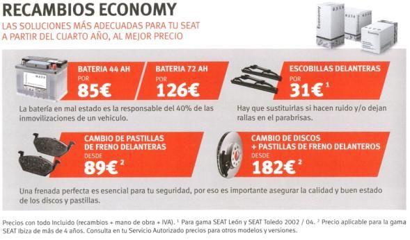 Recambios Economy