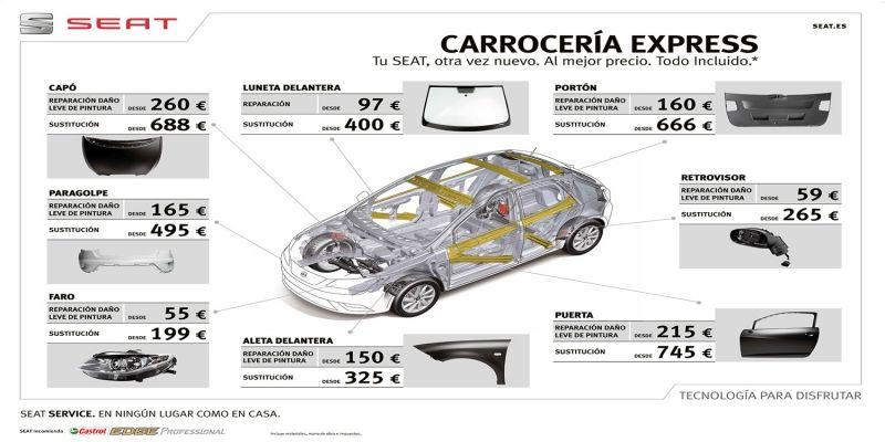 Carroceria Express