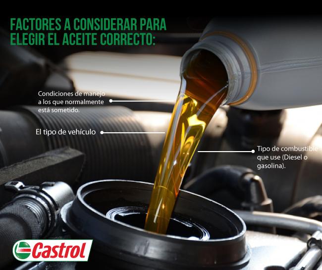 Evita averías en el coche usando el aceite correcto , Hermanos Salvador Punto Castrol Lubricantes