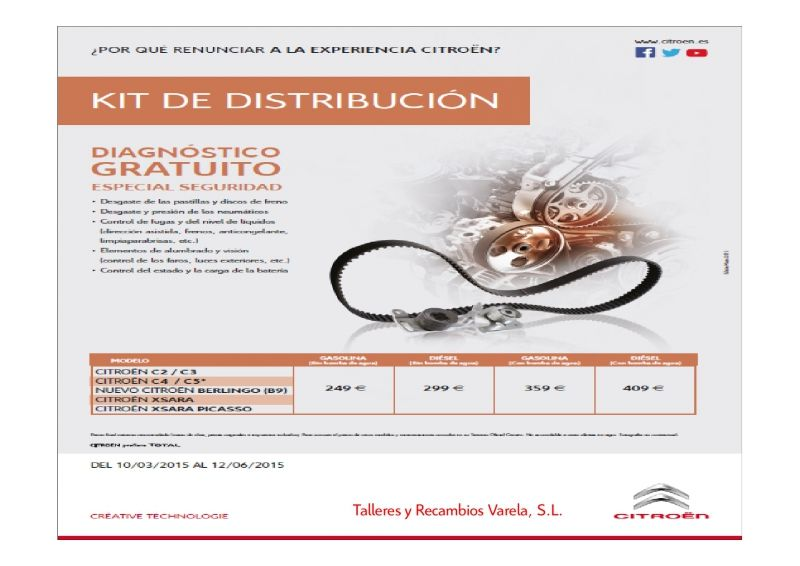 PLAN ACCIÓN COMERCIAL POSVENTA ABRIL 2015 KIT DISTRIBUCION