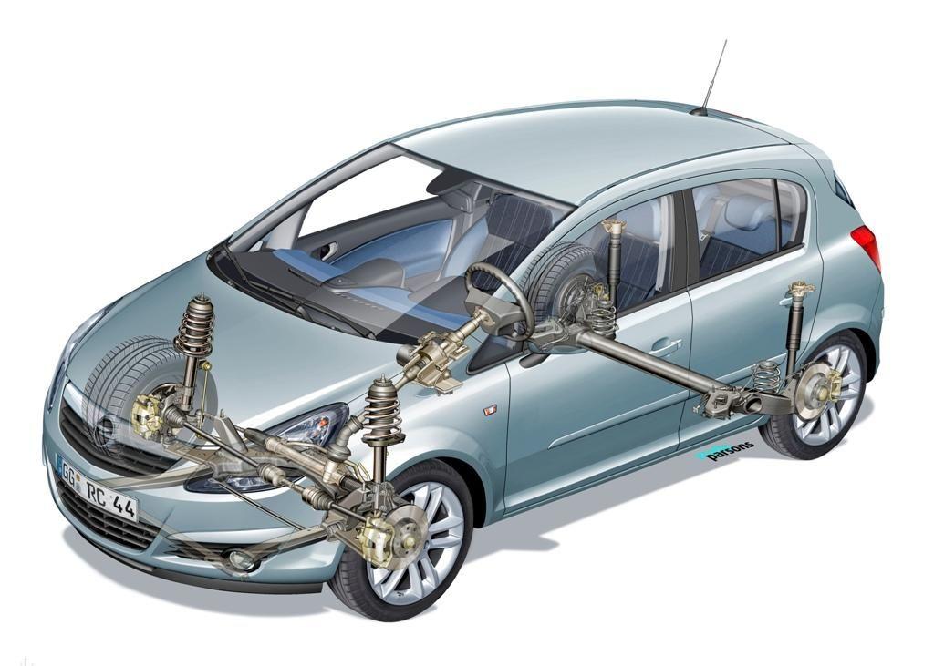 5 síntomas de que la suspensión de tu coche está en mal estado