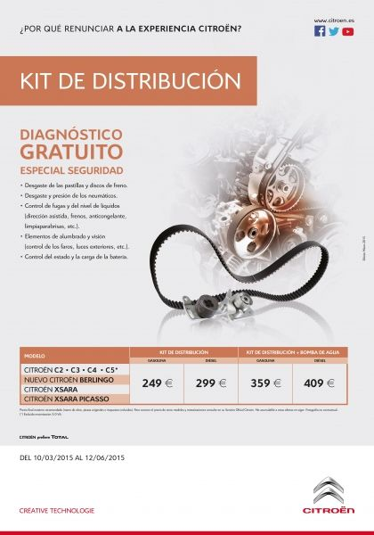 OFERTA KIT DE DISTRIBUCIÓN