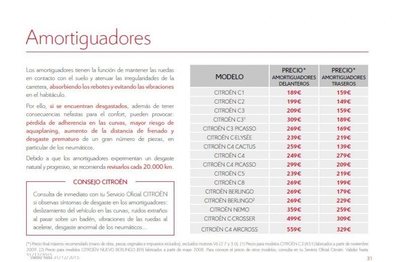Os presentamos la GUIA DE PRECIOS CERRADOS DE CITROEN!!!!!!!!!!!