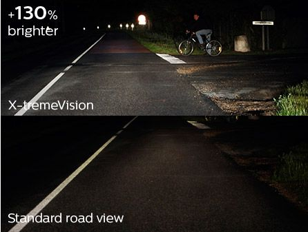 Visibilidad en carretera