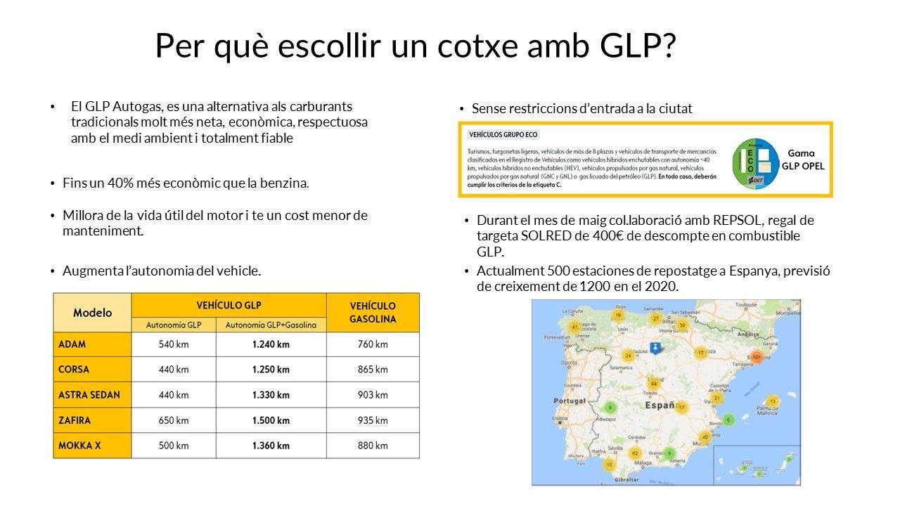 EL TEU OPEL CORSA AMB GLP, EL COMBUSTIBLE MÉS NET
