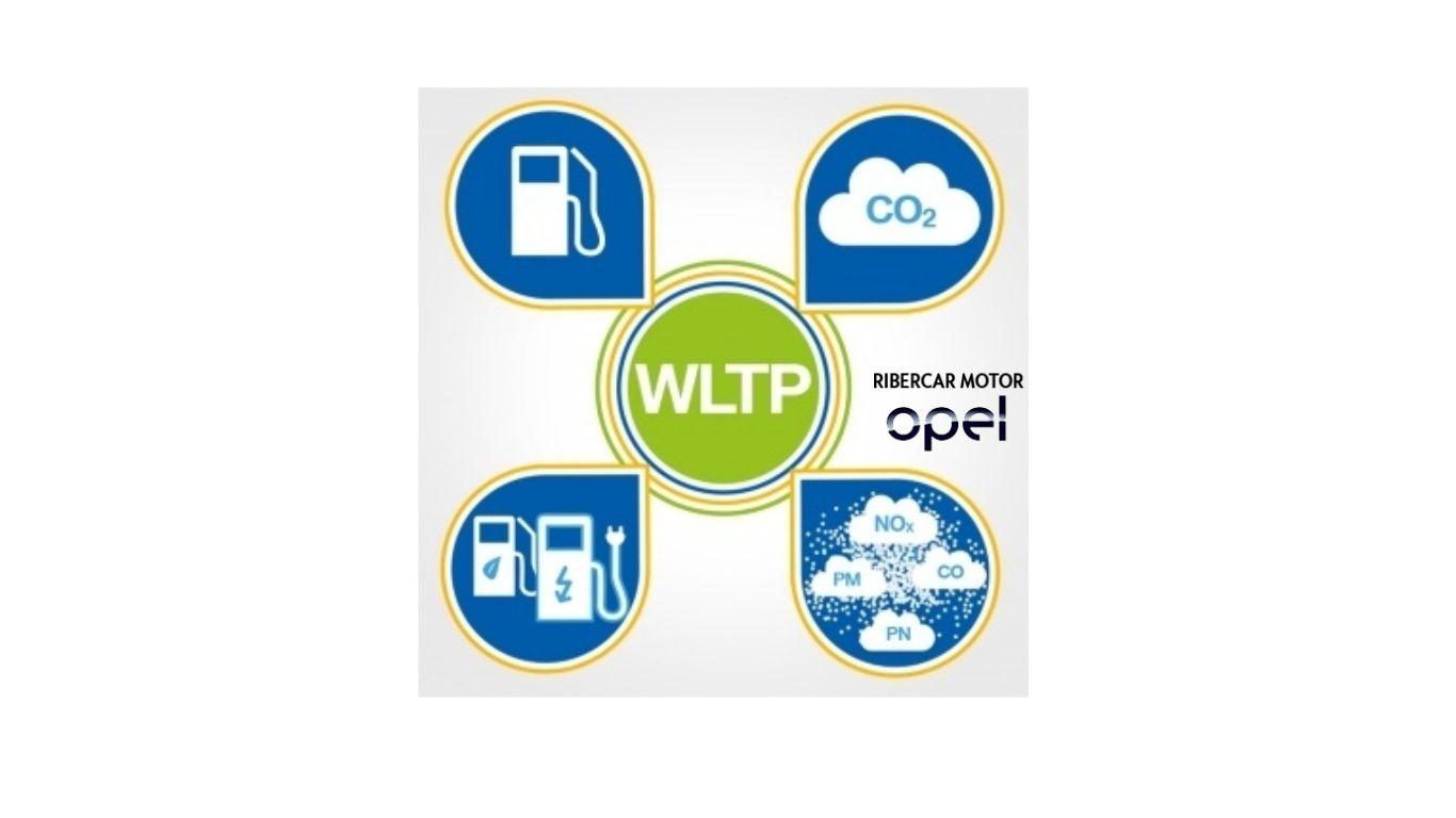 WLTP (Procedimientos mundial mente armonizados para pruebas de vehículos ligeros)