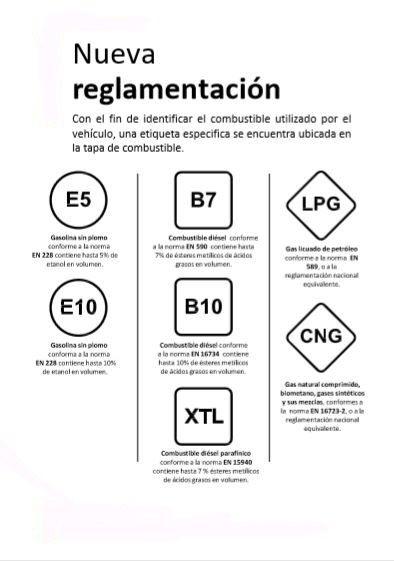 GUÍA MATERIAL SOBRE ETIQUETADO DE COMBUSTIBLES