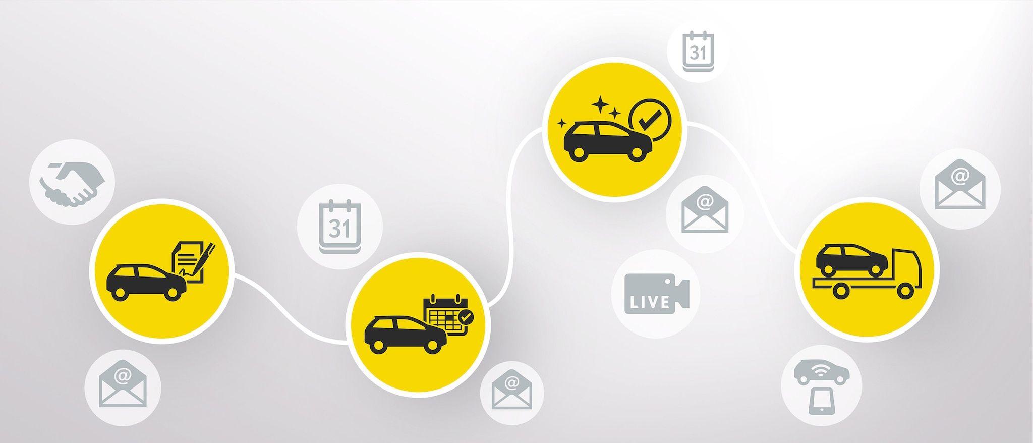 Seguros Opel