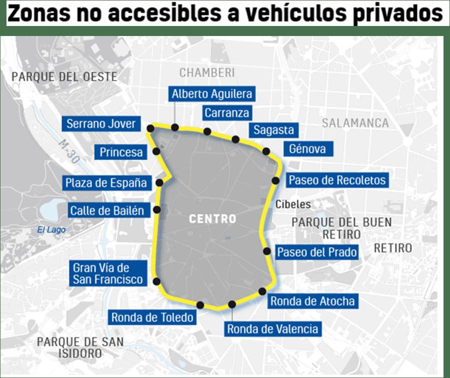 ¿SABES SI TU VEHÍCULO PUEDE CIRCULAR O APARCAR EN MADRID?