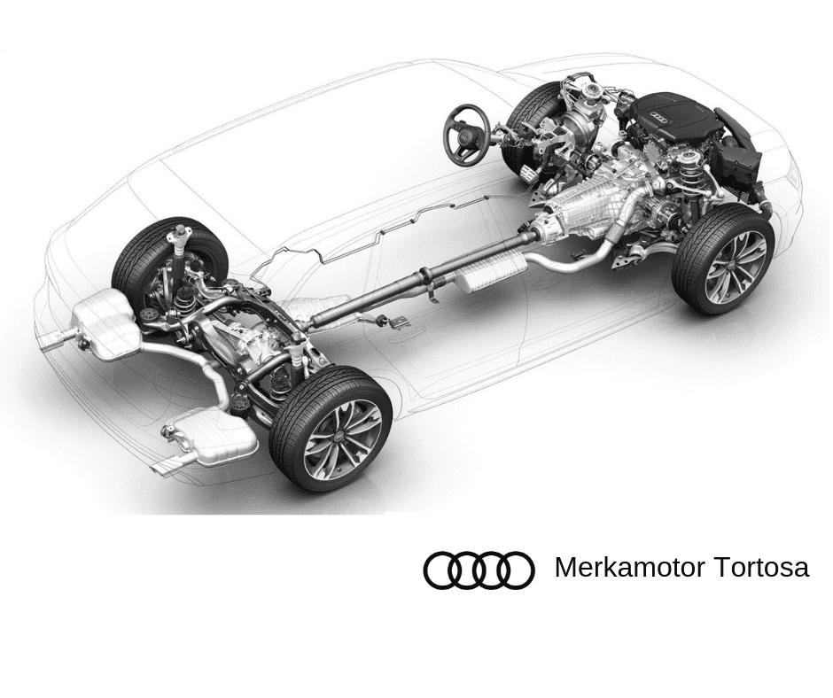 Tecnología Audi - Quattro