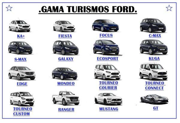 GAMA FORD TURISMOS