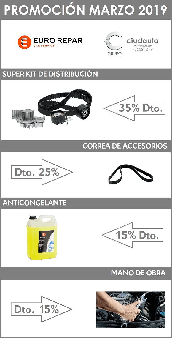 Kit Distribución