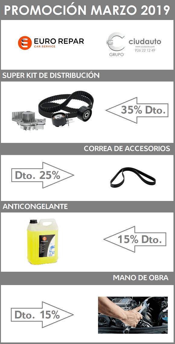 Kit Distribución