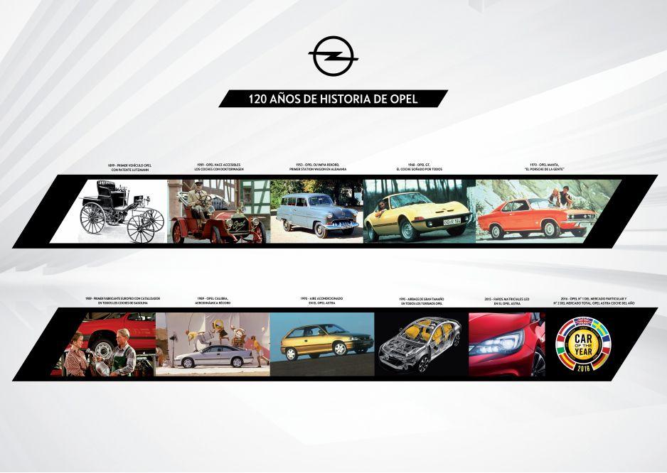 Conoce la historia de Opel: 120 Aniversario