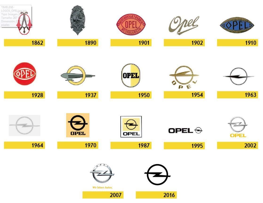 La historia del logo de Opel