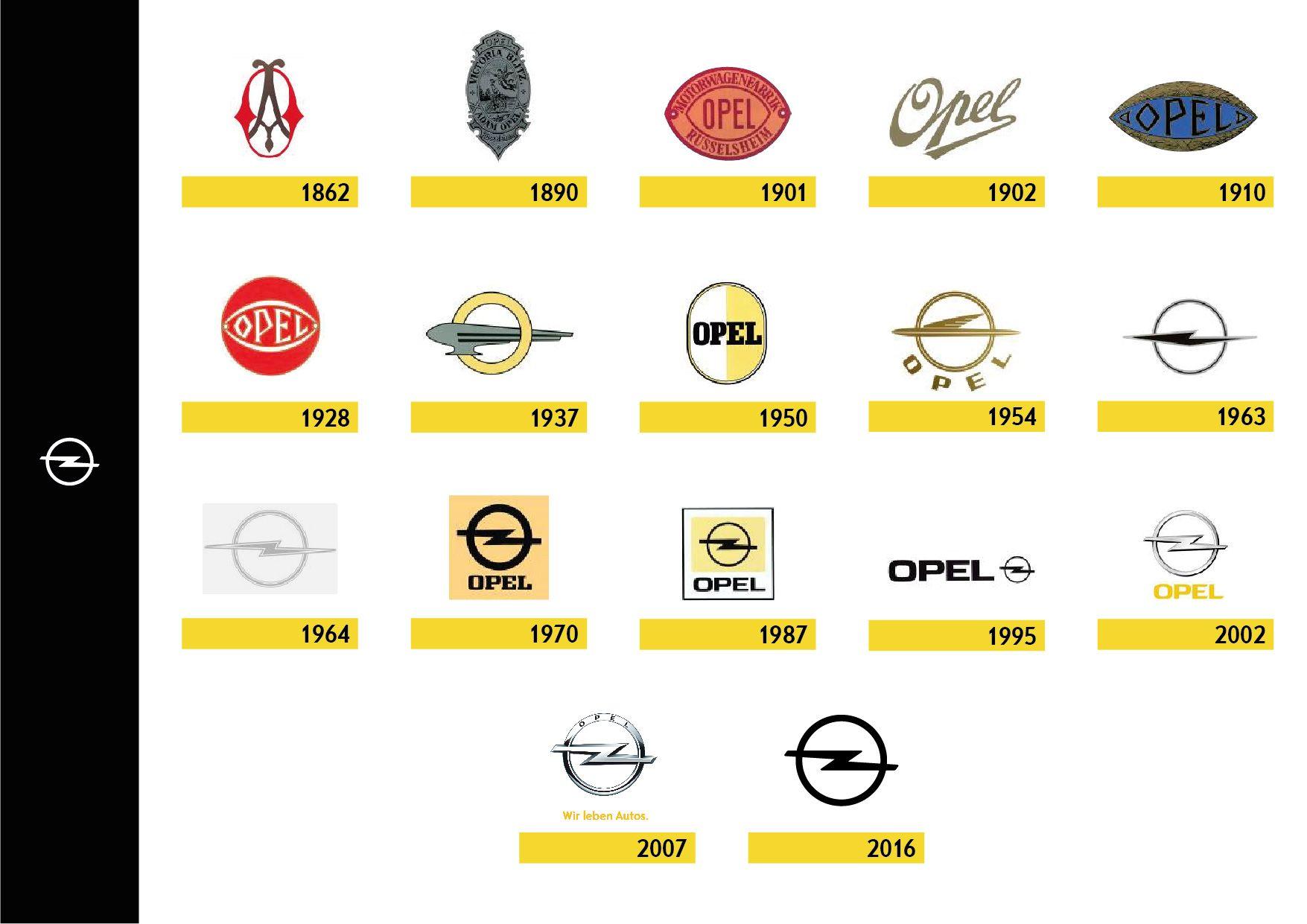 La historia del logo de Opel: de un ojo a un zepelín, hasta convertirse en el popular y dinámico rayo que ha llegado hasta nuestros días.