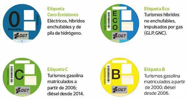 Restricciones de tráfico en el centro de Madrid