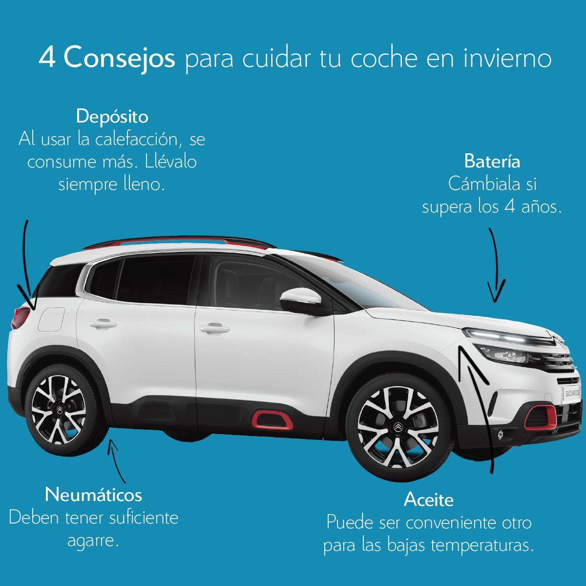 4 Consejos para tener listo tu Citroën este invierno
